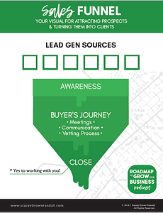 sales funnel to build prospecting plan